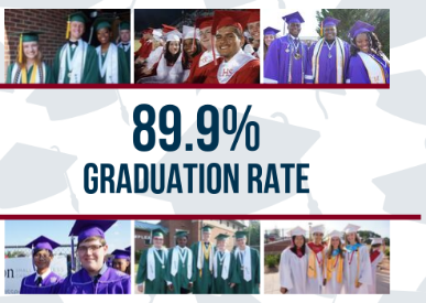 2019 Graduation Rate Released