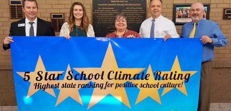 Climate Rating