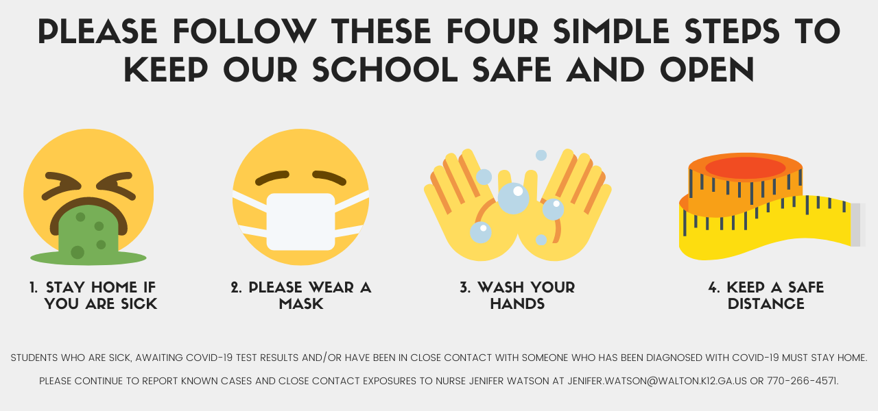 Grey background with black test. Please follow these four simple steps to keep our school safe and open. 1. Stay home if you are sick (yellow emoji face with green vomit). 2. Please wear a mask (yellow emoji face with a white mask). 3. Wash your hands (yellow emoji hands with blue bubbles).  4. Keep a safe distance (yellow measuring tape. Students who are sick, awaiting COVID-19 test results and/or have been in close contact with someone who has been diagnosed with COVID-19 must stay home. Please continue to report known cases and close contact exposures to Nurse Jenifer Watson at  jenifer.watson@walton.k12.ga.us or 770-266-4571.